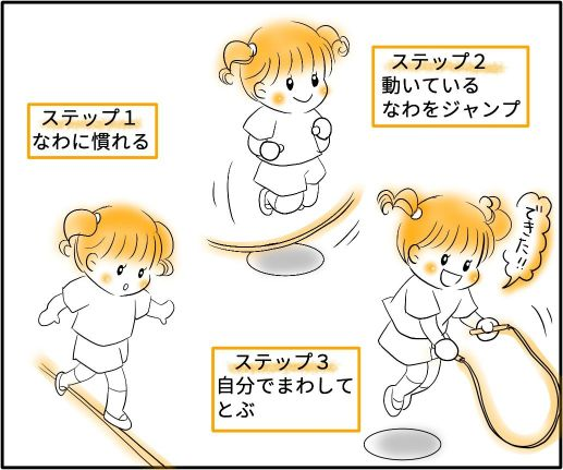 子どもの運動あそび(なわとび)